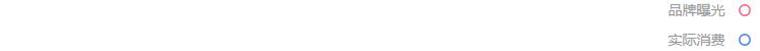 545454.jpg 竞价推广开户代运营 产品服务